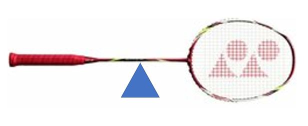 how to choose badminton racket