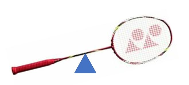 badminton racket for beginners.