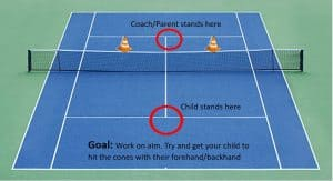 Top Tennis Drills for Kids